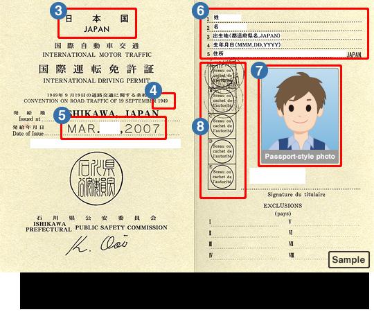 ハワイ レンタカーを借りるには国際運転免許が必要